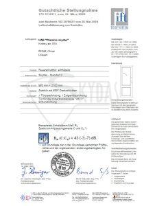 sarvuotos durys standart 3 sertifikatas 1