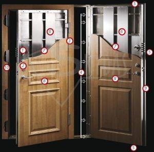 sarvuotos durys 36
